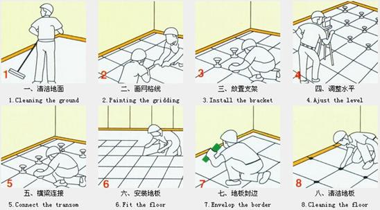 防静电地板的施工工艺: 1、对铺设场地的要求    (1)防静电地板的铺设应该在室内土建及装修施工完毕之后进行。    (2)防静电地板铺设前应保持地面平整、干燥、无杂物、无灰尘。    (3)在铺设防静电地板之前,应该保证地板下方敷设的电缆、电路、水路、空气等管道及空调系统已施工完毕;    (4)防静电地板铺设前,确保大型重设备基座固定已完工,设备安装在基座上,基座高度应同防静电地板上表面完成的高度一致;    (5)防静电地板铺设施工现场应备有220V/50Hz电源及水源。 2、防静电地板安装铺设