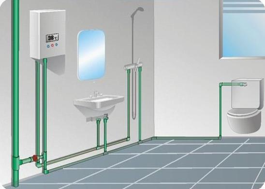 煤气安全_水暖管线如何美化?管道隐藏技巧_装修之家网