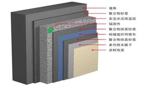 保温砖墙结构构造