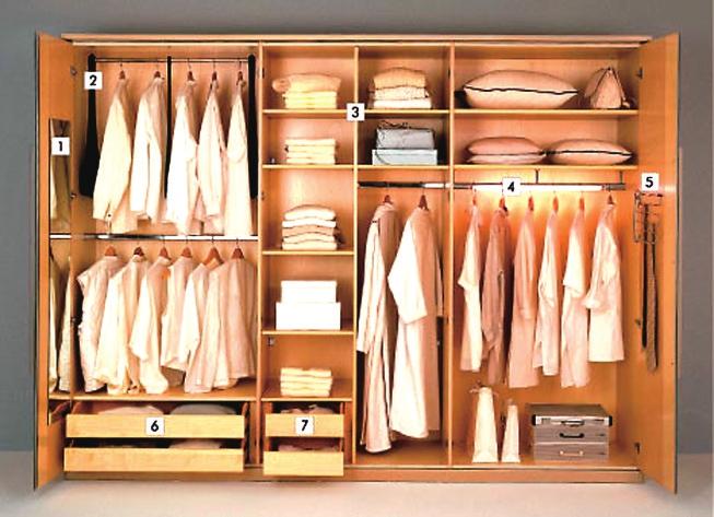 衣柜尺寸多大合适?衣柜尺寸介绍