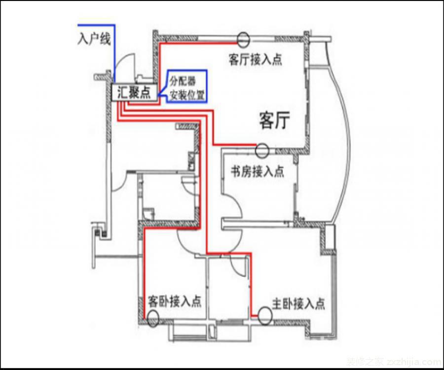 家庭配电箱如何安装?家庭配电箱接线图