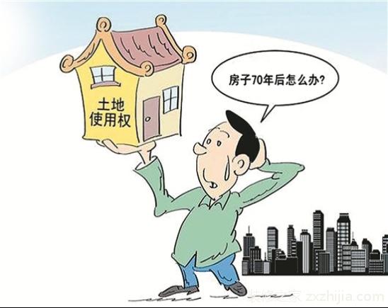 房屋产权是什么意思