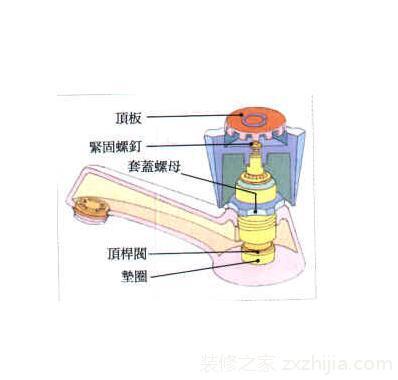 水龙头内部构造,水龙头结构图
