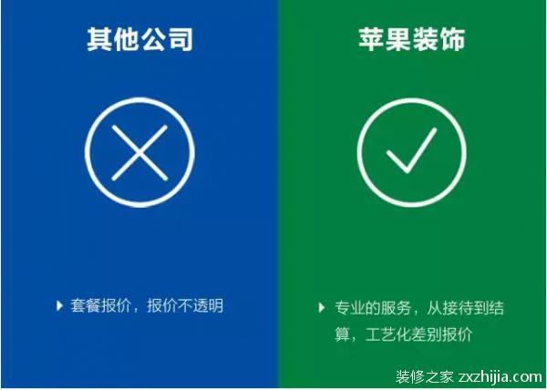 """贵州苹果装饰化身""""家装界优步"""",推出一键呼叫一个家"""