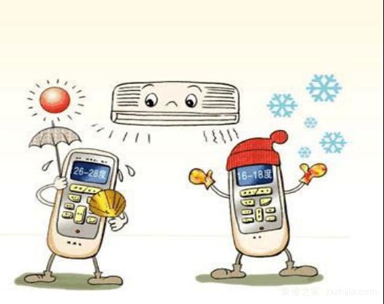 节能空调价格