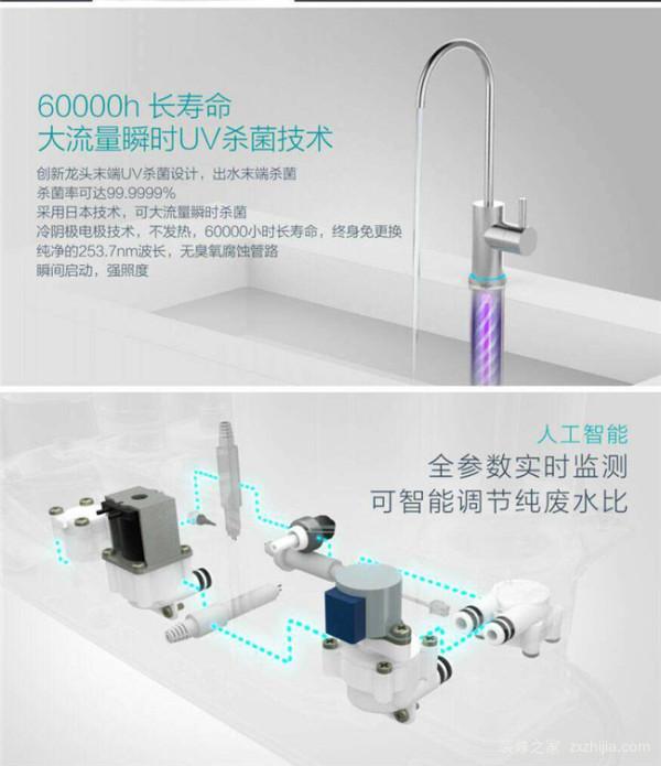 云米净水器安装使用说明