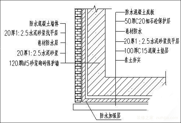 地下室防水图集