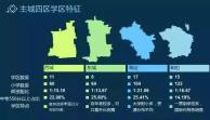 北京学区房价格怎么样?学区房片区如何划分?