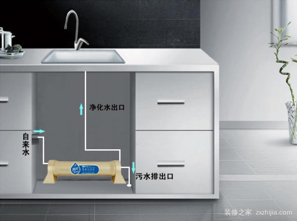 厨房净水机