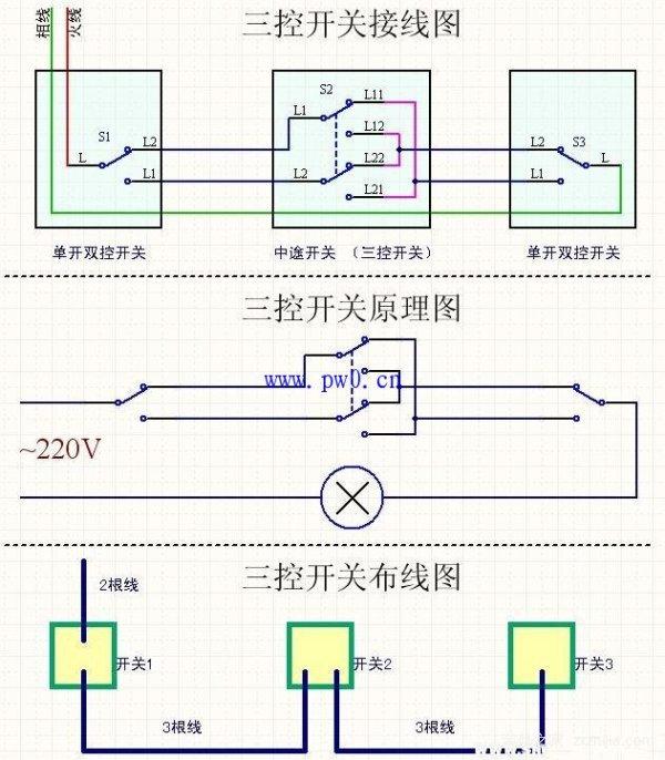三联开关接线图三联开关接线方法 装修之家网