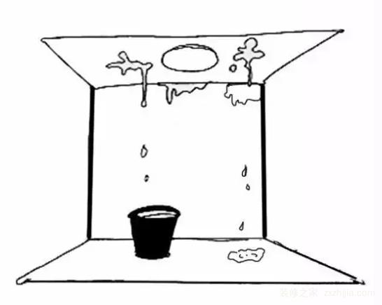 装修中关于防水的常识,你知道吗